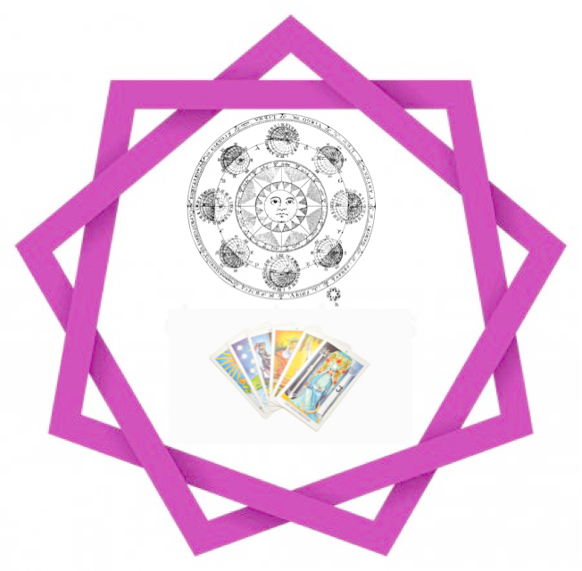 Ms Mir Intuitive Consulting – Enneagram Astrology Tarot